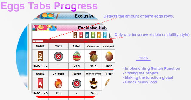 File:Eggs Tabs Progress.png