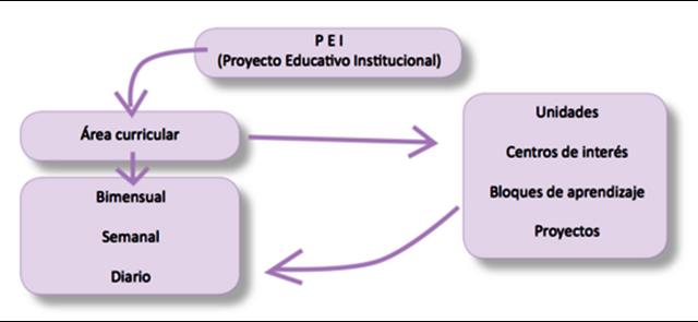 File:PEI.png