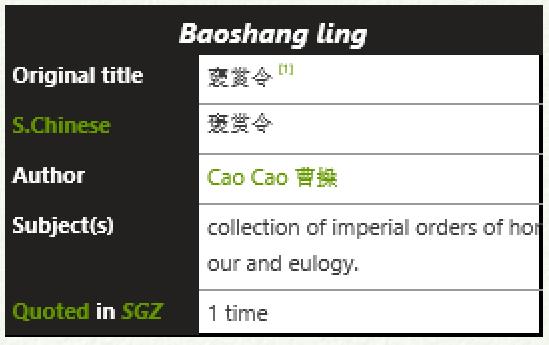File:Infobox IE baoshangling.png