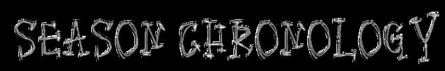 File:Infobox-header season-chro2.png