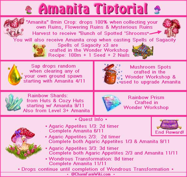 AmanitaTiptorial1