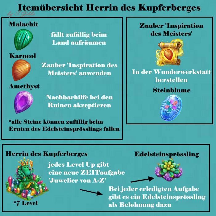 GermanTiptorialCopperMountainG1