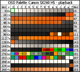 Palette-sx260hs-playback
