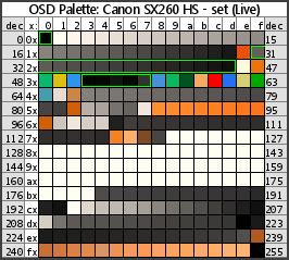 Palette-sx260hs-set-live
