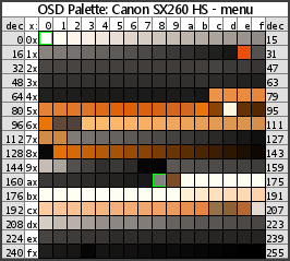 Palette-sx260hs-menu