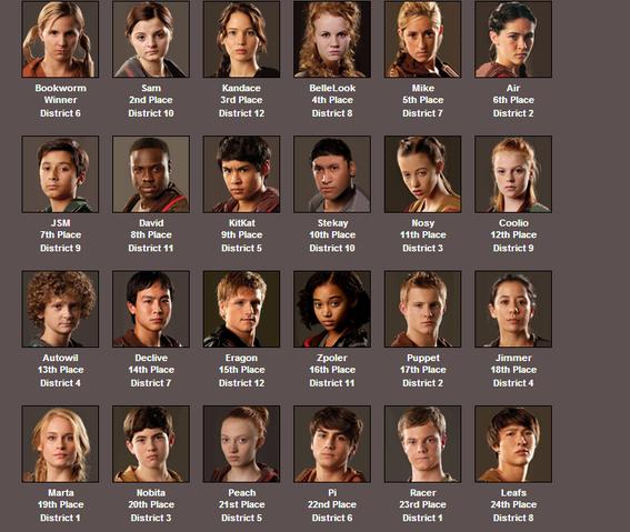 File:Hungergames2.png