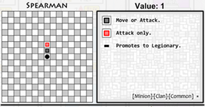 Spearman0