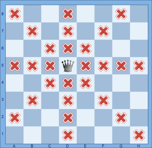 File:Chess Queen Movement.png