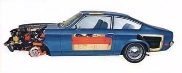 File:1971 Chevrolet Vega-cutaway.jpg
