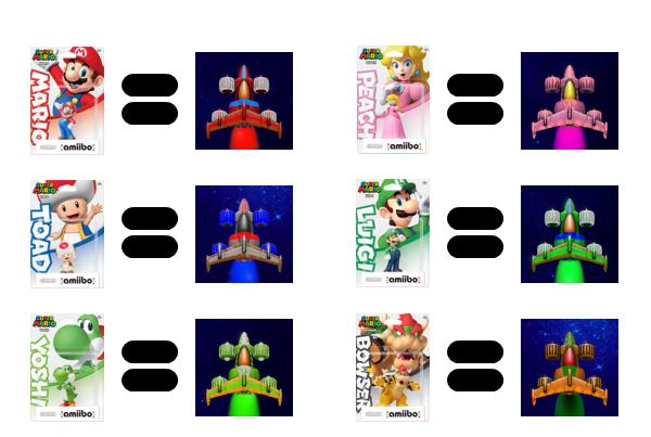 File:CI5 Super Mario amiibo Wave 1.png
