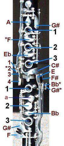 File:Clarinet-keys.jpg