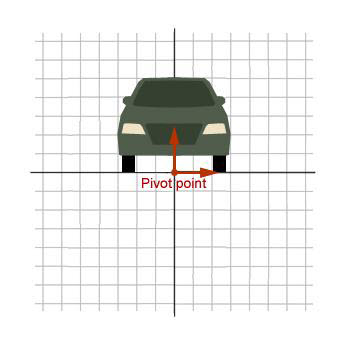 File:Mod Guide Front View Car.jpg