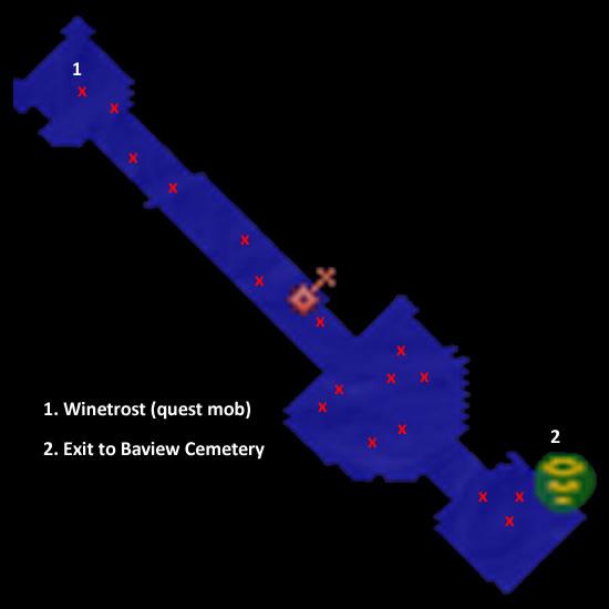 Junior mausoleum