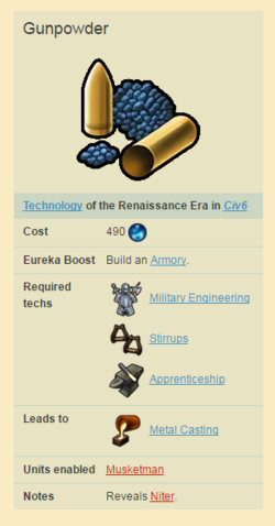 File:Civ6 tech template example with group header.png