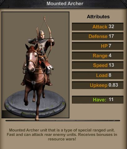 File:Mounted Archer.jpg
