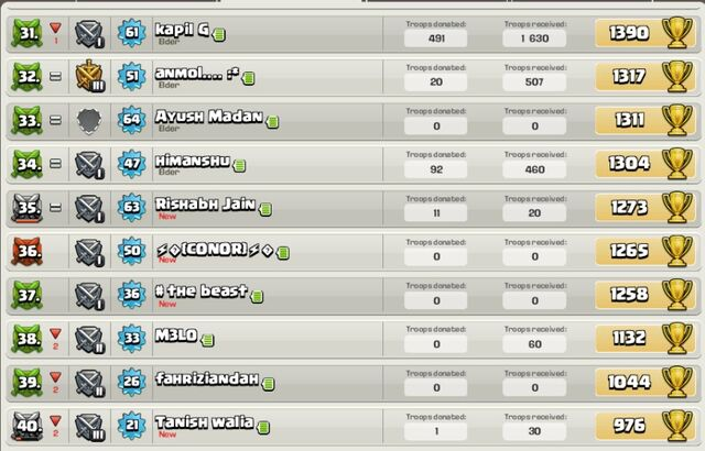 File:Clan battle wariors players-4.jpg