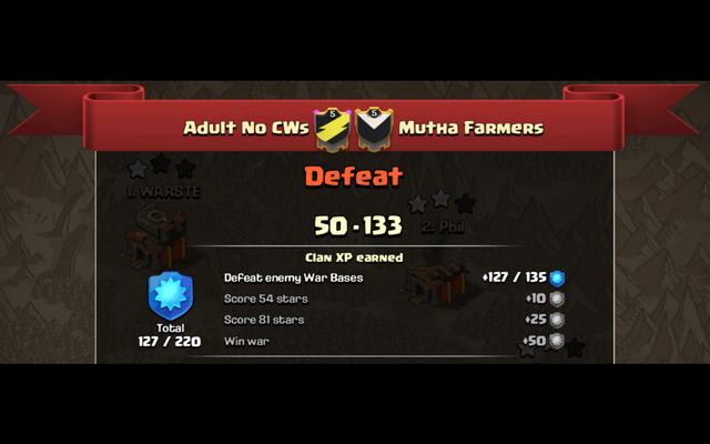 File:MUTHA FARMERS WAR RESULTS PIC 2.png