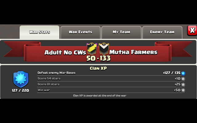 File:MUTHA FARMERS WAR RESULTS PIC 3.png