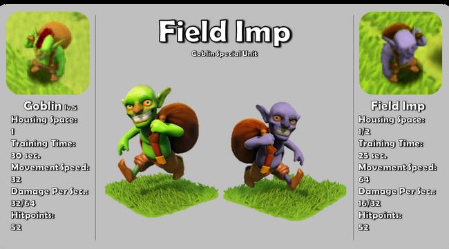 FieldImp-poster