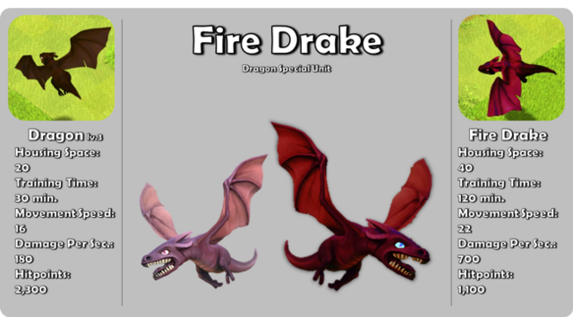 File:650px-FireDrake-poster.png
