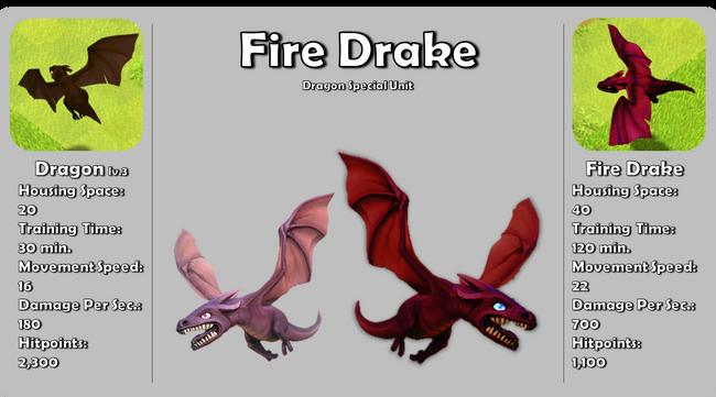 FireDrake-poster