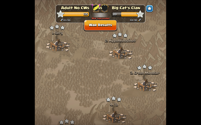 File:BIG CAT'S CLAN - PIC 1.png