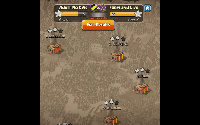 FARM AND LIVE - WAR RESULTS - PIC 1