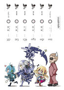 Light Novel Volume 1 Page 5