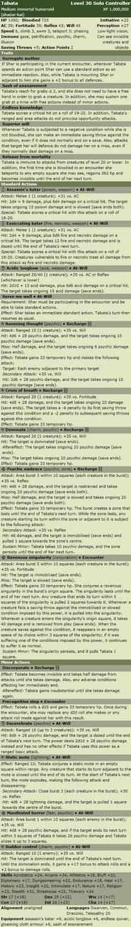Tabata stats