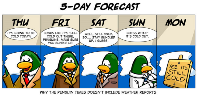 File:5 day forecast.png