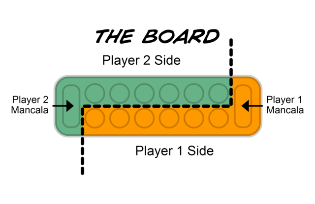 File:Mancala Board.png