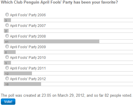 File:Poll Results 1.png