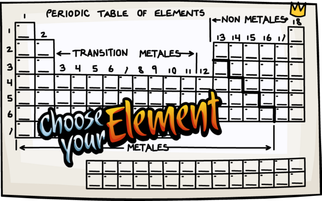 File:Chemistry Choose Your Element Fanart.png