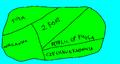 Thumbnail for version as of 18:43, November 2, 2009