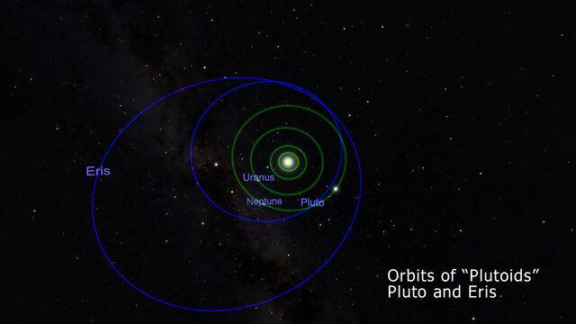 File:Plutoids Orbit.jpg