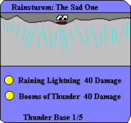 Rainsturomcard