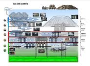 CNCT Blue Zone Schematic