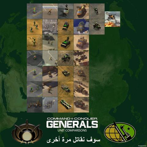 File:Generals Comparison GLA.png