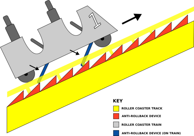 File:Chain lift.png