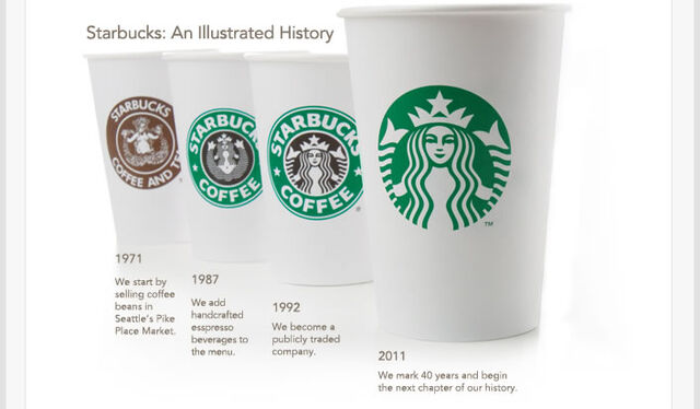 File:Starbuckslogo.jpeg