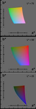 Lab color space