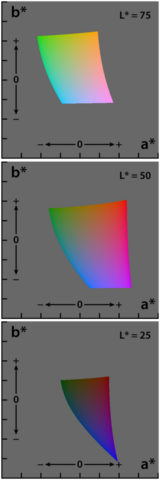File:Lab color space.png