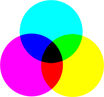 Colour-space-CMYK