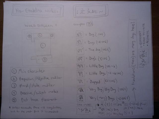File:2013-04-27 21.50.31.jpg