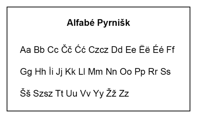 File:Parnishk Alphabet 2.png