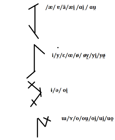 File:Alpine vowels.png