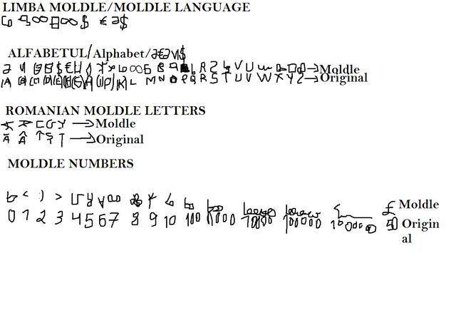 File:MOLDLE.jpg