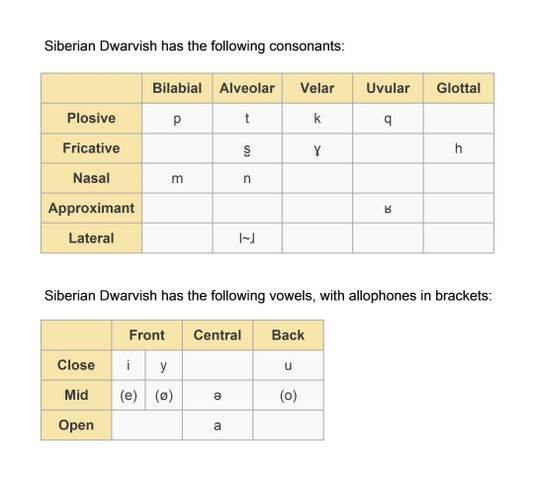File:Sounds of Siberian Dwarvish.jpg