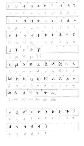 File:Zulbreth Runic Alphabet.png