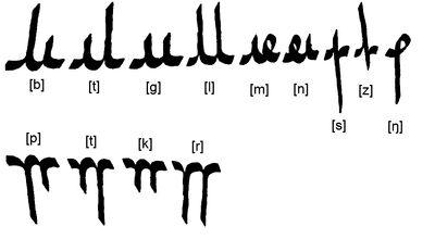 ConsonantsSengdi2